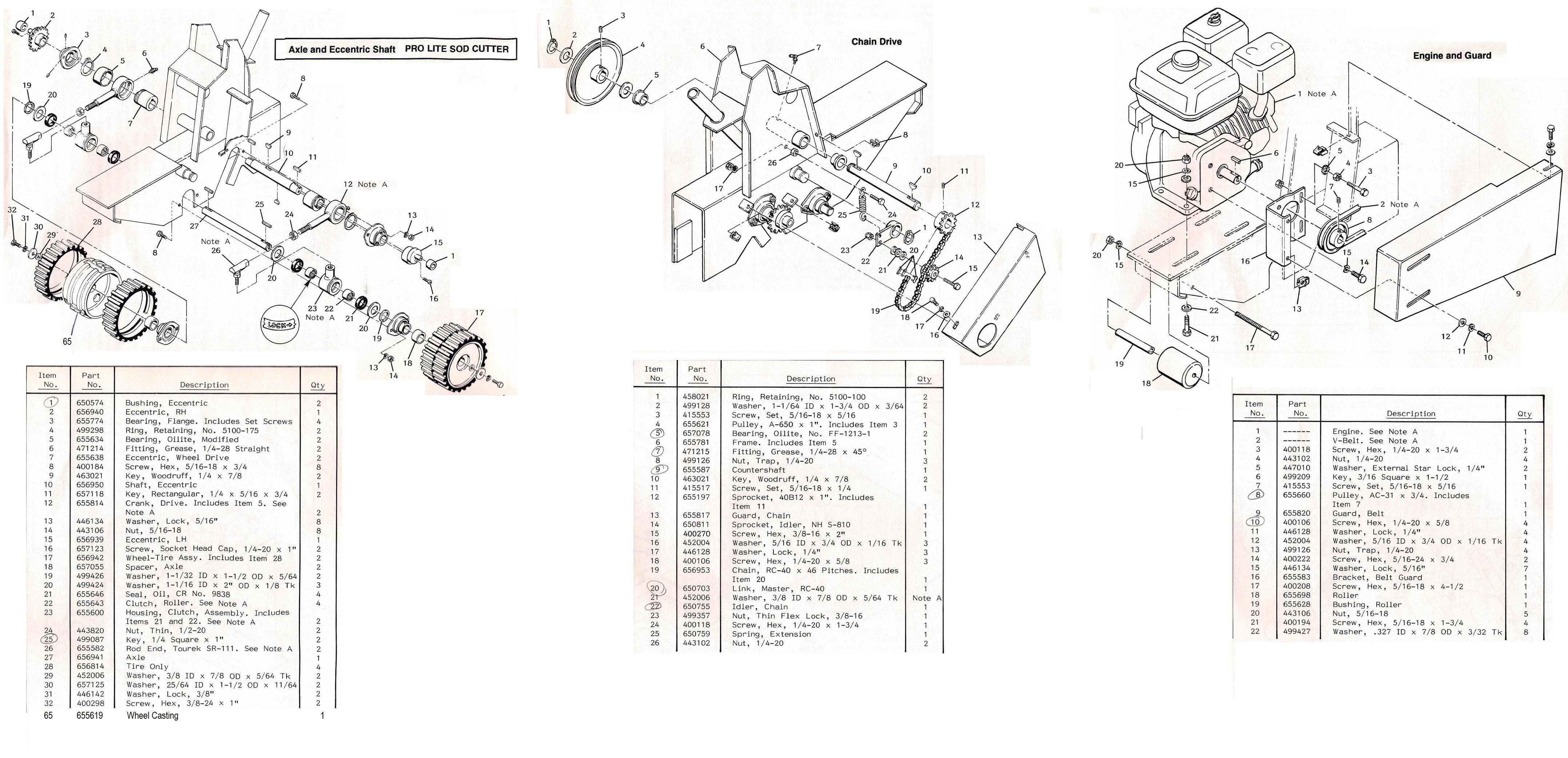 Obsolete Turfco Parts Deltaquip Supplies Ltd