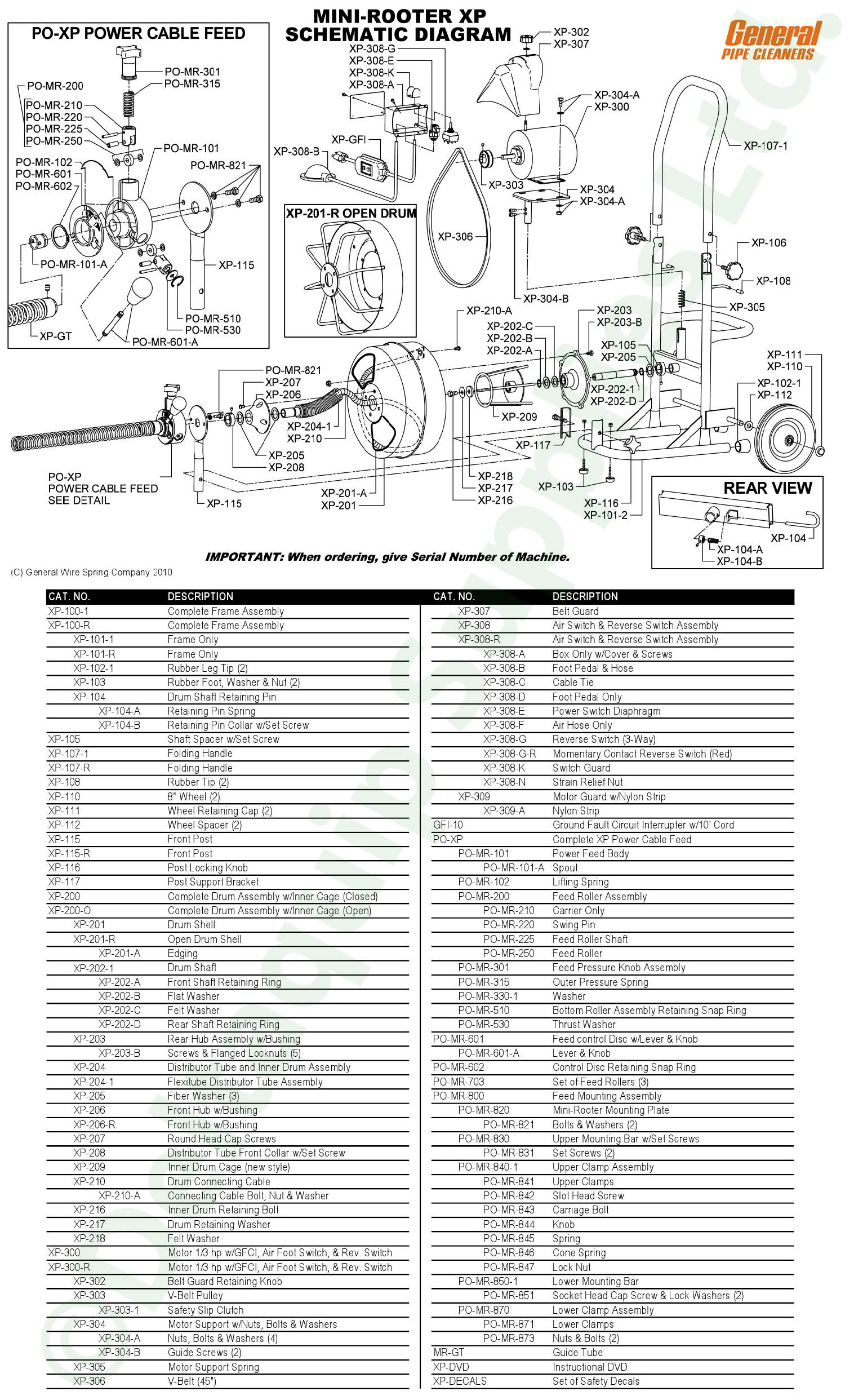 Mini Rooter Xp U2122