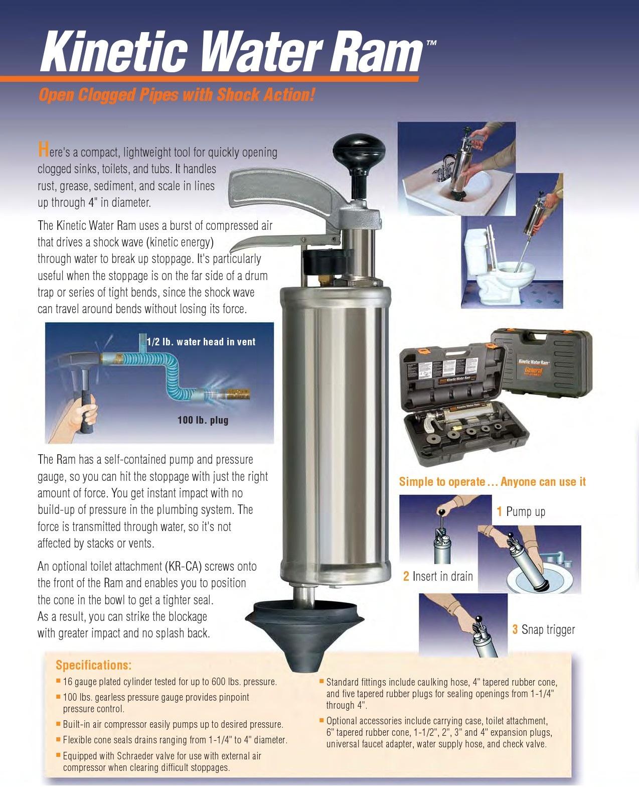 Kinetic Water Ram Deltaquip Supplies Ltd