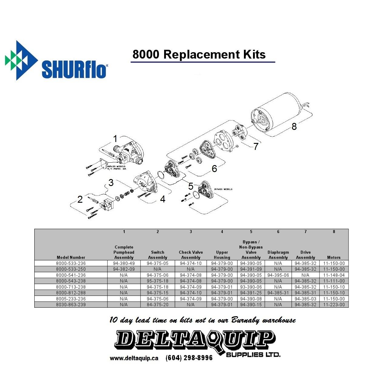 shurflo 8000 series pumps  u00bb deltaquip supplies ltd