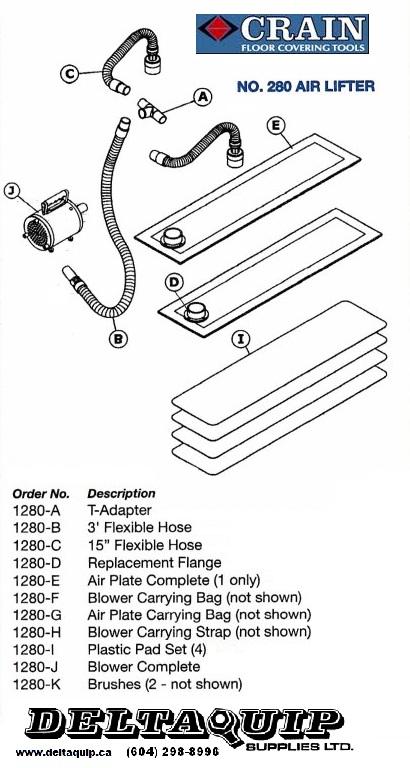Crain 280 H D Air Lifter Deltaquip Supplies Ltd
