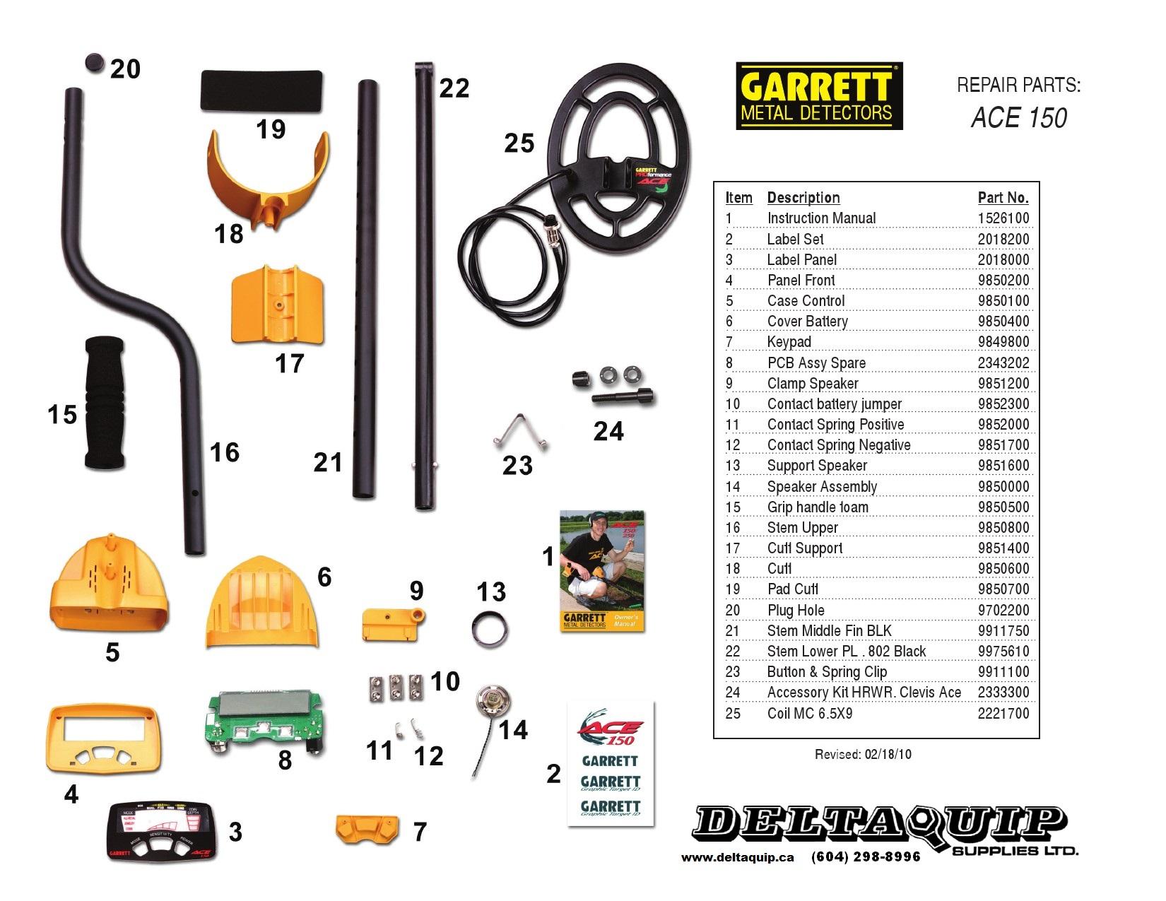 Deltaquip Supplies Ltd Garrett Ace 250 Wiring Diagram 150 350