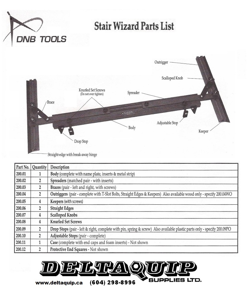 Stair Wizard Stair Jig Deltaquip Supplies Ltd